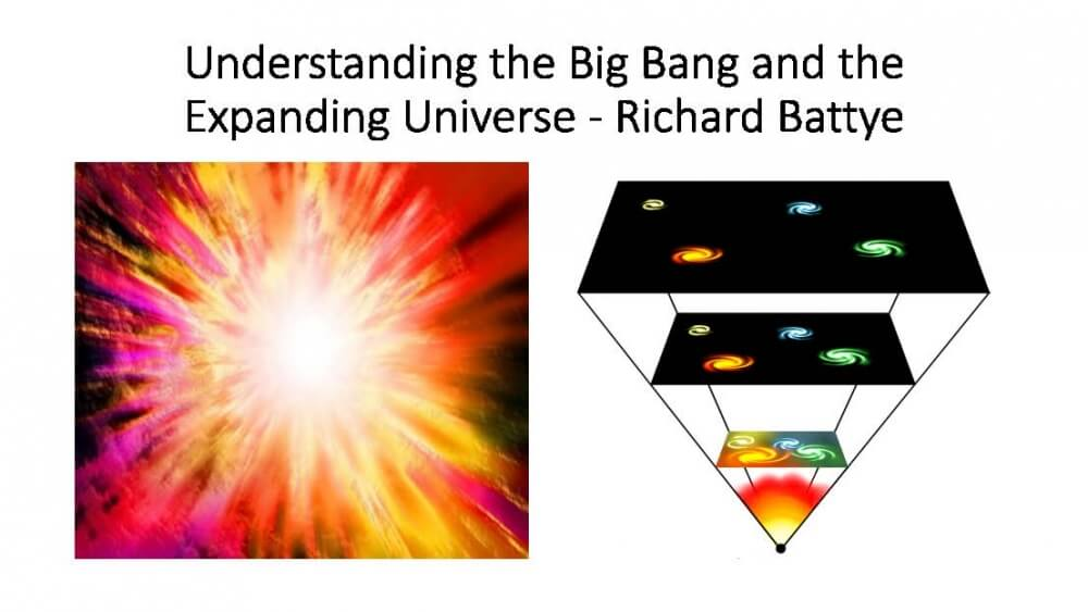 Understanding the Big Bang and the Expanding Universe